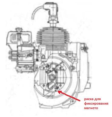 Зажигание бензопилы Урал-рис.1