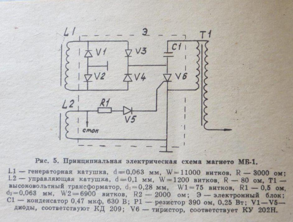 """Схема зажигания бензопилы """"Урал"""" (МБ-1)"""