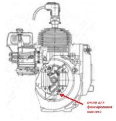 Бензопила «Урал» 2Т- Электрон. Технические характеристики, фото, видео.